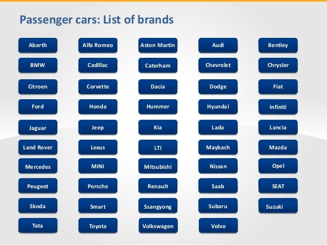 List Of Car Brands >> Car Brands Market Map Classification Infodiagrams