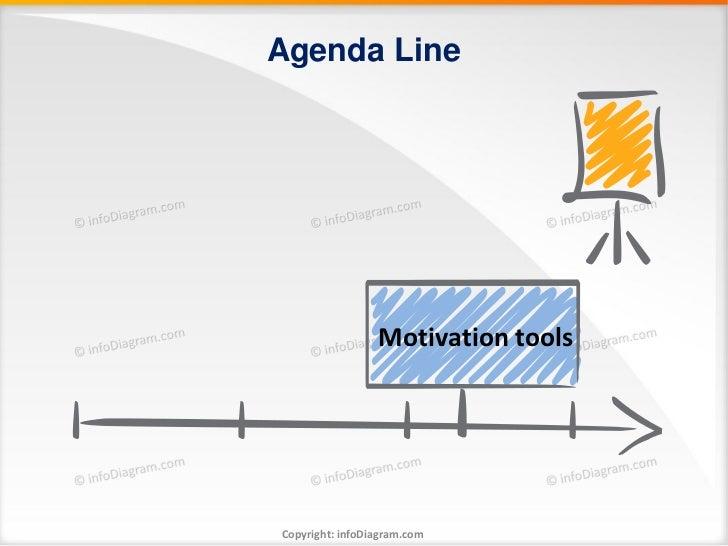 Agenda Line                 Motivation toolsCopyright: infoDiagram.com