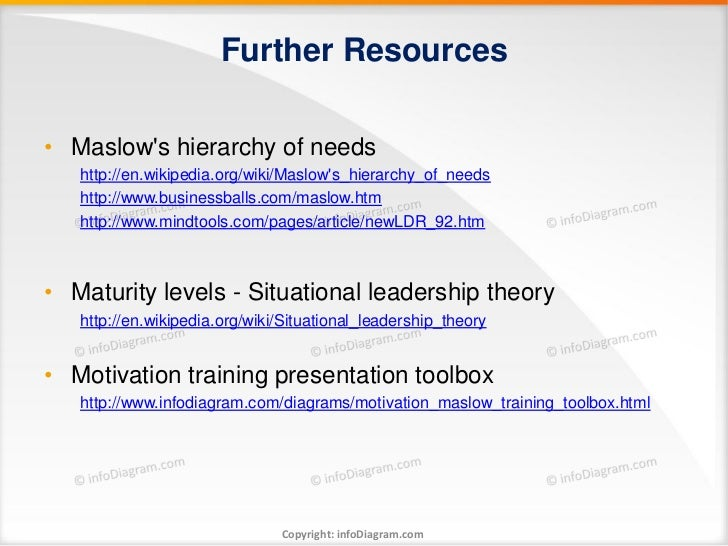 Further Resources• Maslows hierarchy of needs   http://en.wikipedia.org/wiki/Maslows_hierarchy_of_needs   http://www.busin...