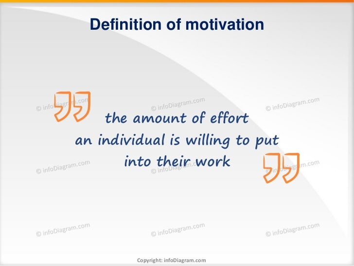Definition of motivation    the amount of effortan individual is willing to put       into their work         Copyright: i...