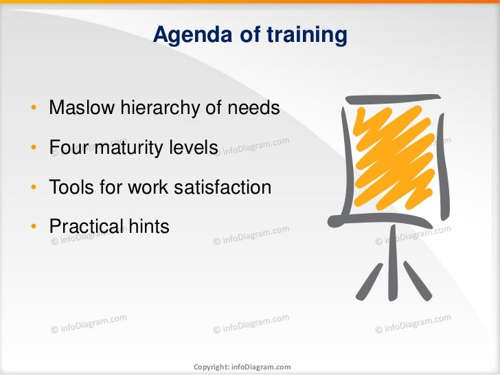 Agenda of training• Maslow hierarchy of needs• Four maturity levels• Tools for work satisfaction• Practical hints         ...