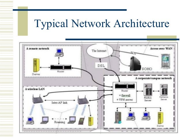 network intrusion detection research paper Intrusion detection techniques for mobile wireless networks in xed wired network in this paper current intrusion detection research are taking place.