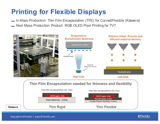 Copyright © IDTechEx |  www.IDTechEx.com In Mass Production: Thin Film Encapsulation (TFE) for Curved/Flexible...