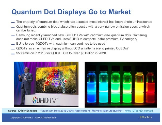 Copyright © IDTechEx |  www.IDTechEx.com Quantum Dot Displays Go to Market The property of quantum dots whic...