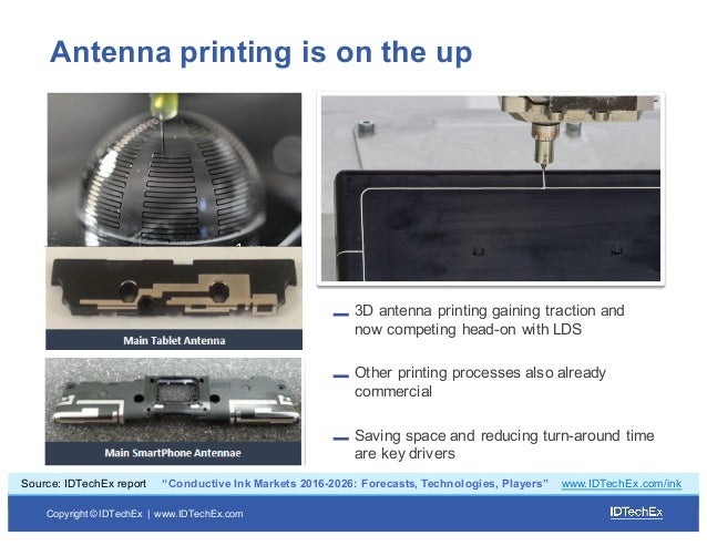 Copyright © IDTechEx |  www.IDTechEx.com 3D antenna printing gaining traction and  now competing head-on wit...