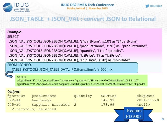Json support in db2 for zos 25 urtaz Gallery