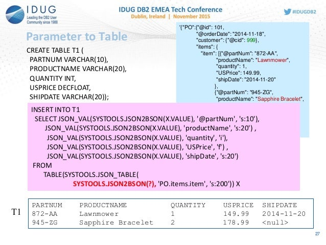Json support in db2 for zos itemview 27 parameter to table urtaz Gallery