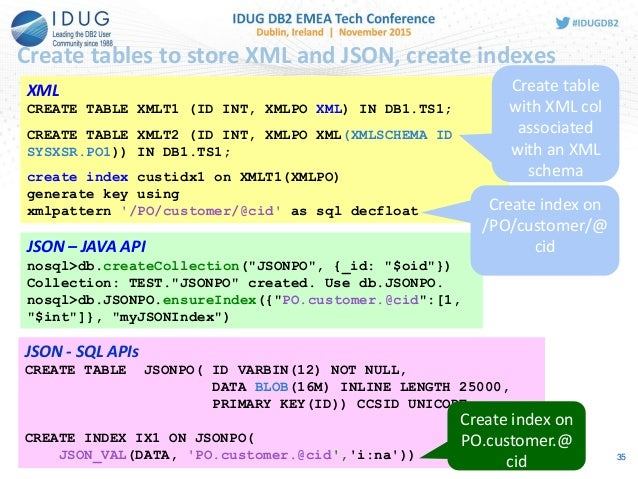Json support in db2 for zos 35 create tables urtaz Gallery