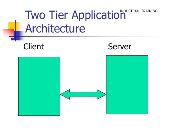 J2ee and servlet for N tier architecture in java