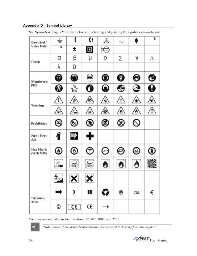 Symbol User Manual Car Owners Manual