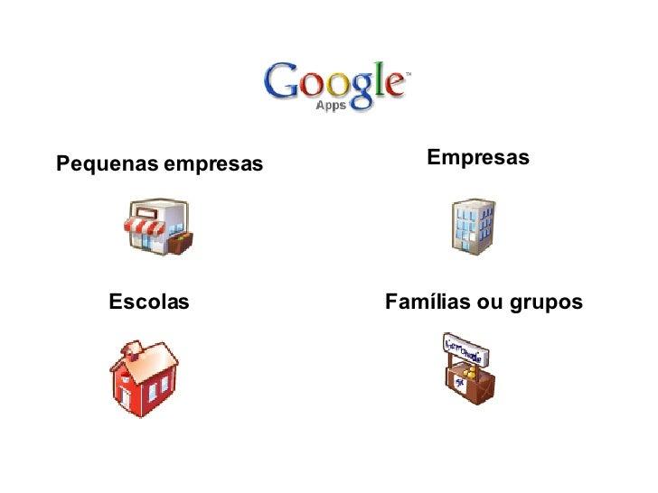 <ul><li>Pequenas empresas </li></ul>Empresas Escolas Famílias ou grupos