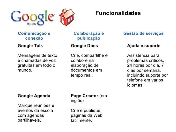 Funcionalidades Comunicação e conexão Colaboração e publicação Gestão de serviços Google Talk Mensagens de texto e chamada...