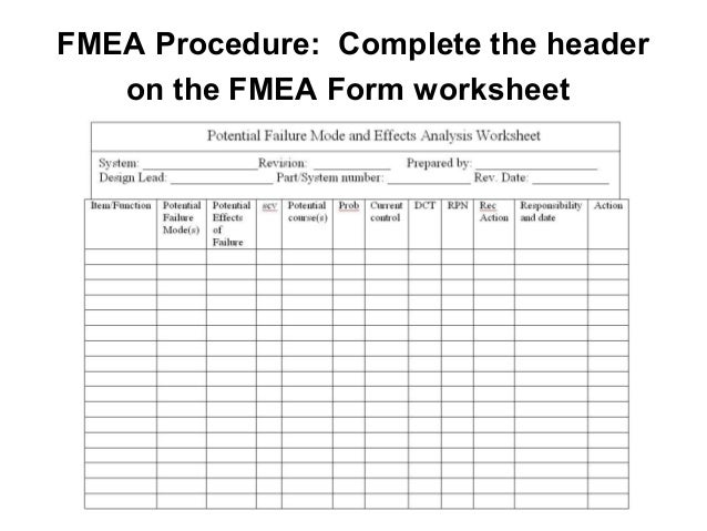 Worksheets Fmea Worksheet failure modes and effects analysis fmea fmea