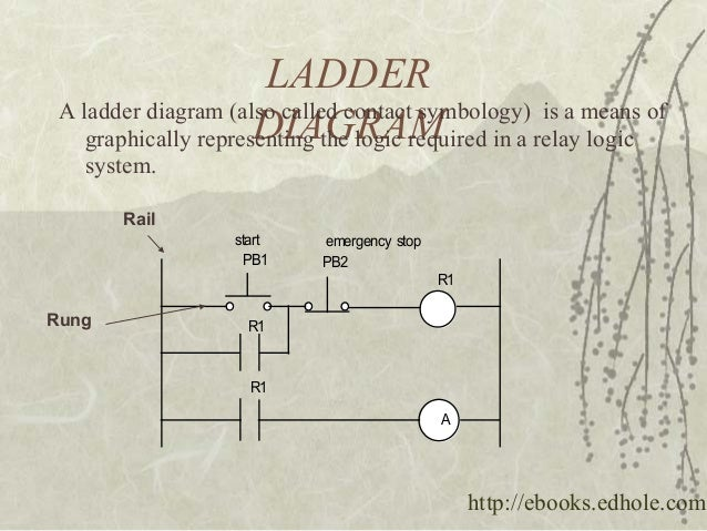 mba ebooks edhole 22 638?cb=1402448964 mba ebooks ! edhole emergency lighting ctu wiring diagram at arjmand.co