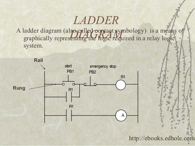 mba ebooks edhole 22 638?cb=1402448964 mba ebooks ! edhole emergency lighting ctu wiring diagram at alyssarenee.co