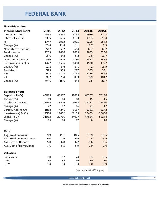 income statement of hdfc bank 2013