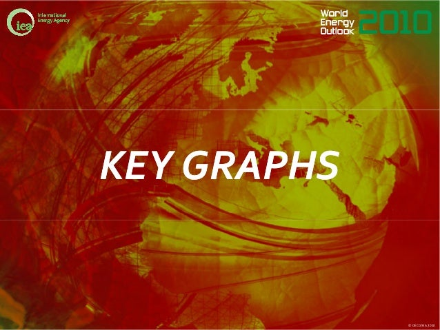 KEY GRAPHSKEY GRAPHS © OECD/IEA 2010