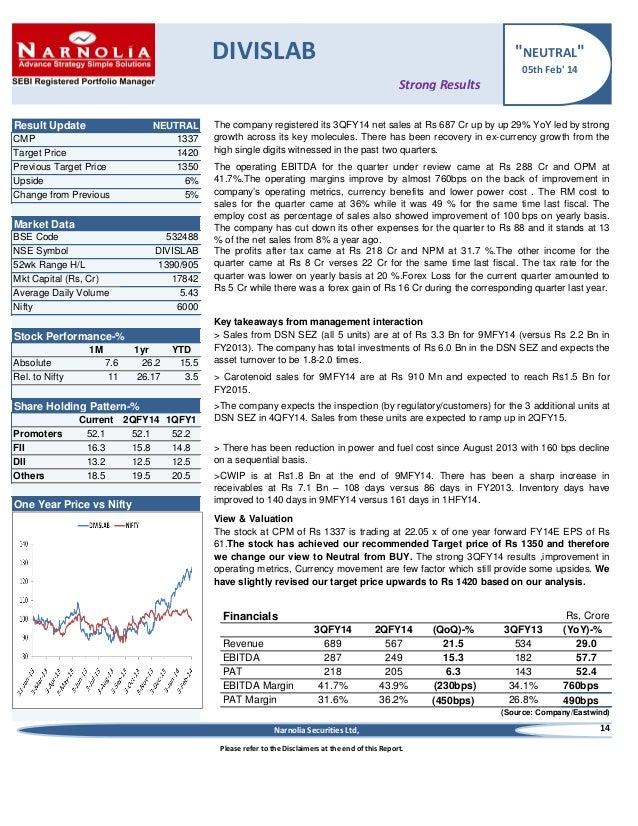 Stock Market Tips Today | Buy Stock Zydus Wellness target ...