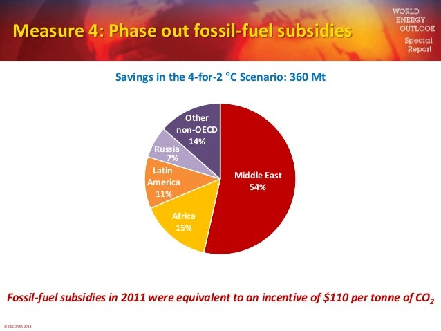 © OECD/IEA 2013Measure 4: Phase out fossil-fuel subsidiesSavings in the 4-for-2 °C Scenario: 360 MtFossil-fuel subsidies i...