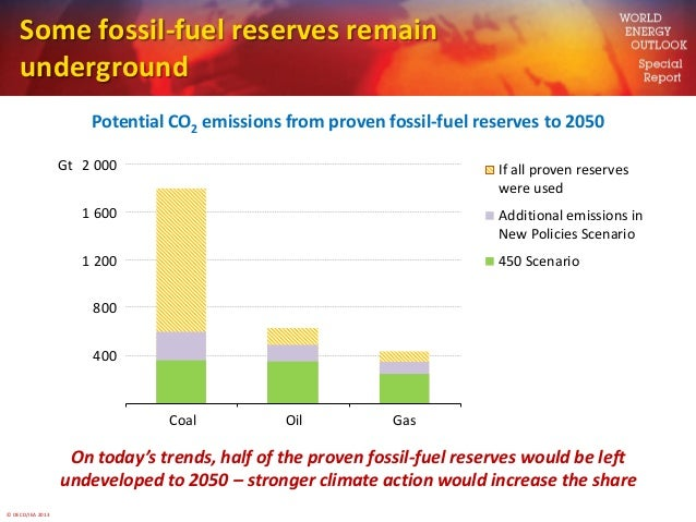 © OECD/IEA 2013Some fossil-fuel reserves remainundergroundPotential CO2 emissions from proven fossil-fuel reserves to 2050...