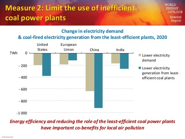 © OECD/IEA 2013Measure 2: Limit the use of inefficientcoal power plantsChange in electricity demand& coal-fired electricit...