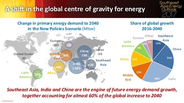Webinar : Southeast Asia Energy Outlook Slide 3