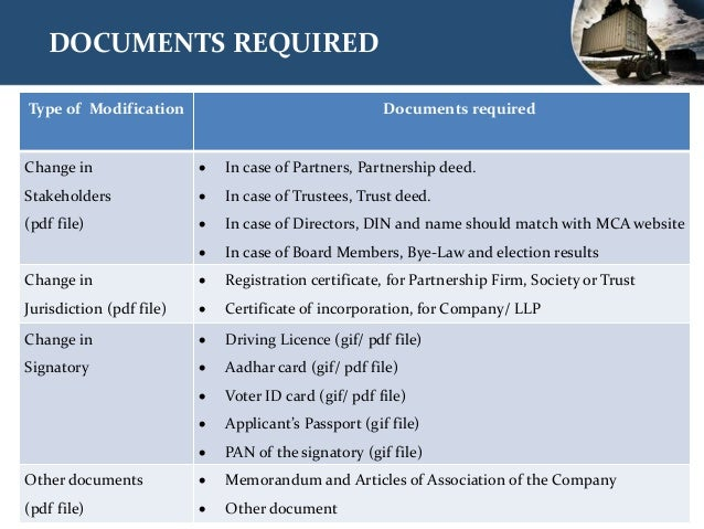 DOCUMENTS REQUIRED Type of Modification Documents required Change in Stakeholders (pdf file)  In case of Partners, Partne...