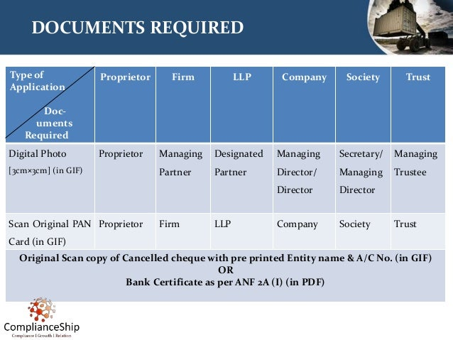 DOCUMENTS REQUIRED Type of Application Doc- uments Required Proprietor Firm LLP Company Society Trust Digital Photo [3cm×3...