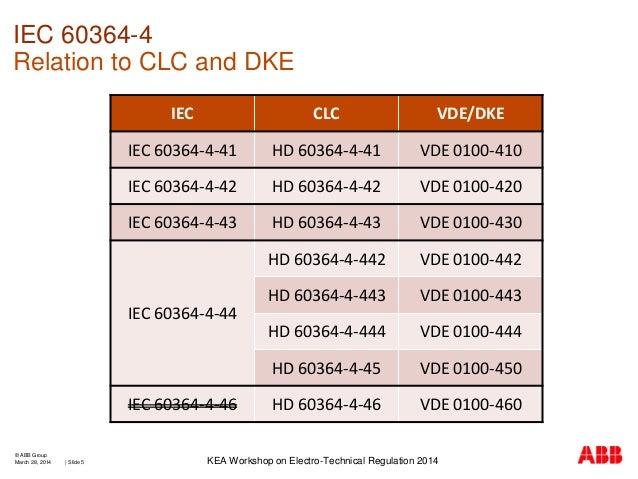 Iec 60364 Part 5-52 Pdf