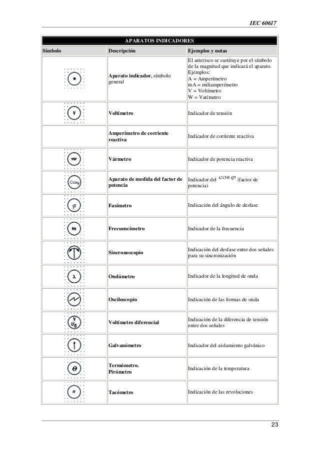 Iec 60617 simbolos documento tcnico resumen en espaol iec 60617 publicscrutiny Choice Image