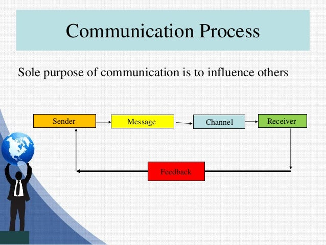 Communication Process Sole purpose of communication is to influence others Message Channel Receiver Feedback Sender