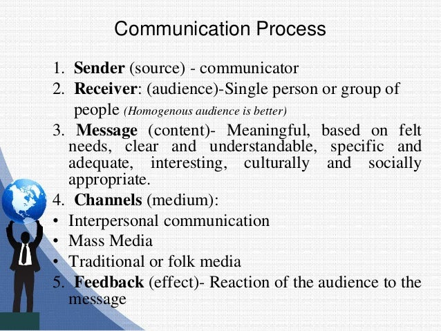 Communication Process 1. Sender (source) - communicator 2. Receiver: (audience)-Single person or group of people (Homogeno...