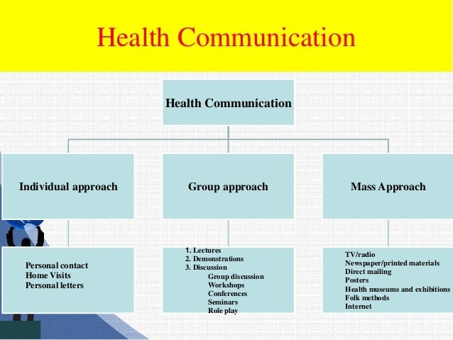 Health Communication Health Communication Individual approach Personal contact Home Visits Personal letters Group approach...