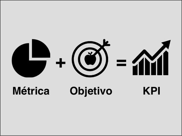 Na imagem, a explicação do que é métrica, objetivo, e que ambos são os KPIs.