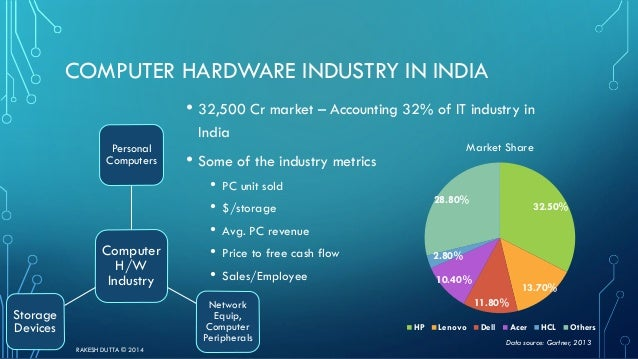 computer hardware industry analysis Computer Hardware Industry Analysis