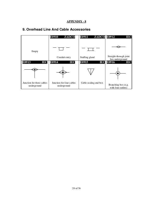 iec wire diagram general wiring diagram information u2022 rh velvetfive co uk
