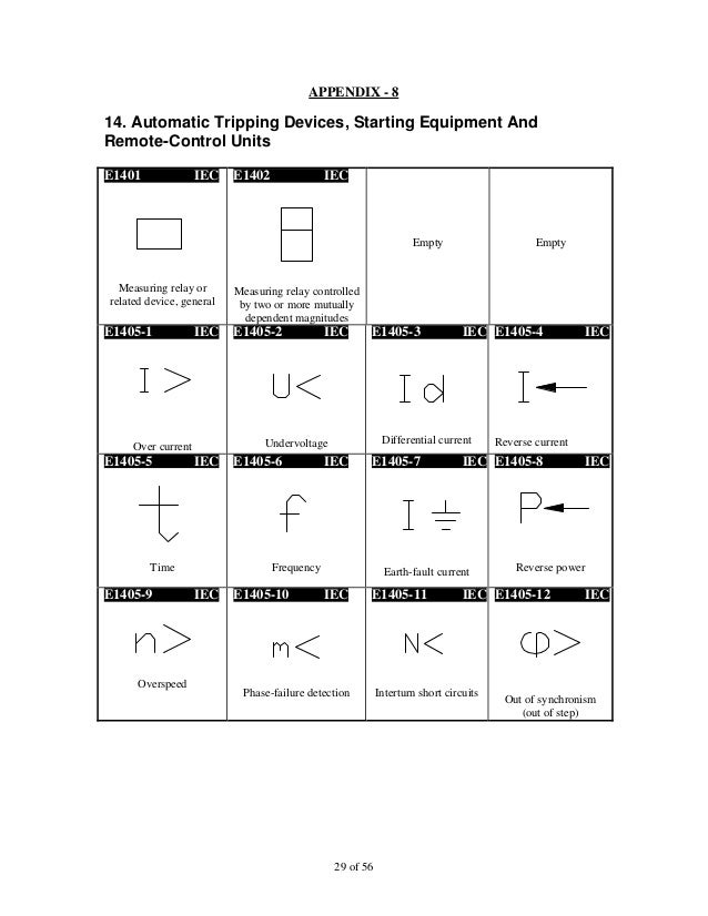Stunning limit switch symbol gallery electrical circuit diagram nice change over switch symbol ideas electrical circuit diagram cheapraybanclubmaster Gallery