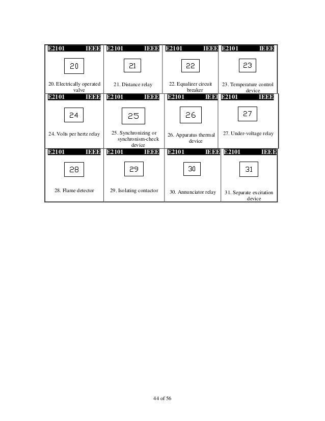 Older Relay Symbols - Wiring DATA •