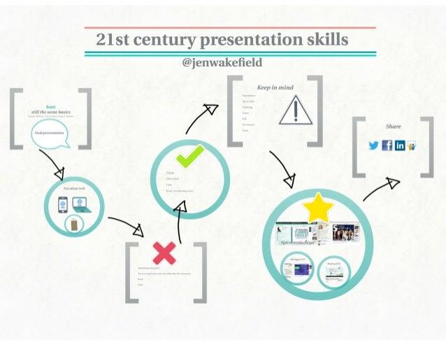 IEDC 21st century presentation skills