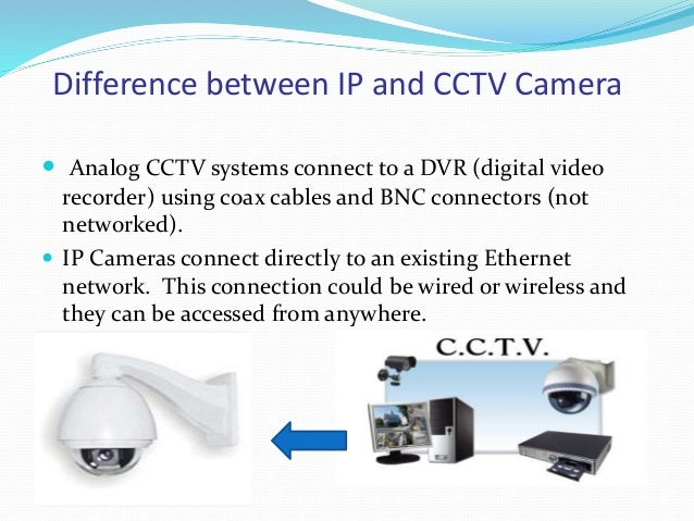 Ip Based Distributed Surveillance System