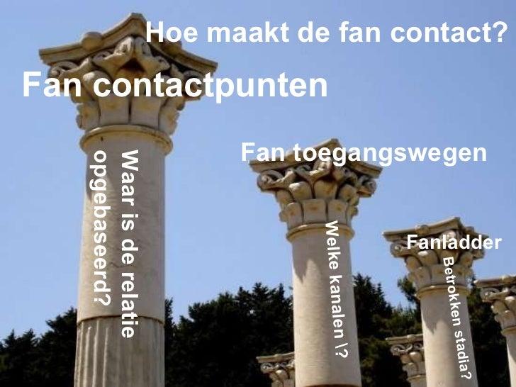 Hoe maakt de fan contact? Betrokken stadia? Waar is de relatie opgebaseerd? Welke kanalen ? Fan contactpunten Fan toegangs...