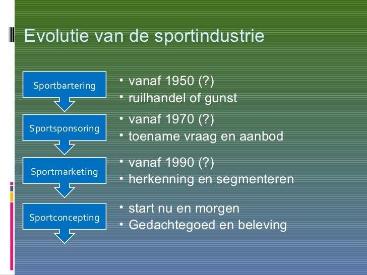 Sportbartering Sportsponsoring Sportmarketing Sportconcepting Evolutie van de sportindustrie <ul><ul><li>vanaf 1970 (?) </...