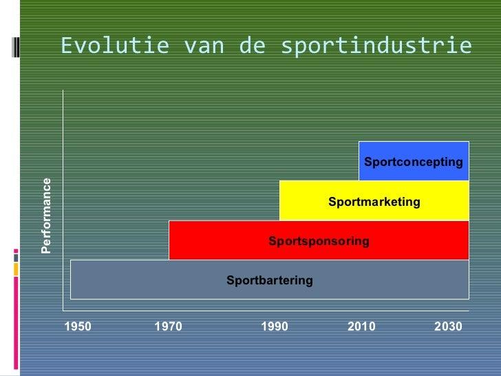 Evolutie van de sportindustrie Sportbartering Sportsponsoring Sportmarketing Sportconcepting 1950 1970 1990 2010 Performan...