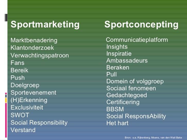 Bron:  o.a. Rijkenberg, Moens, van den Wall Bake Sportmarketing  Sportconcepting Marktbenadering  Klantonderzoek Verwachti...