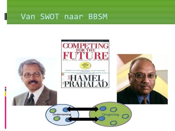 Van SWOT naar BBSM