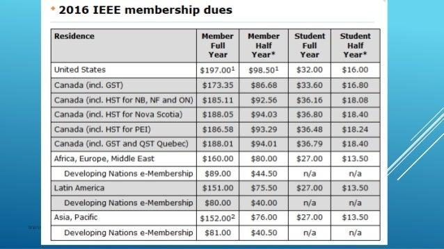 how to get membership in ieee