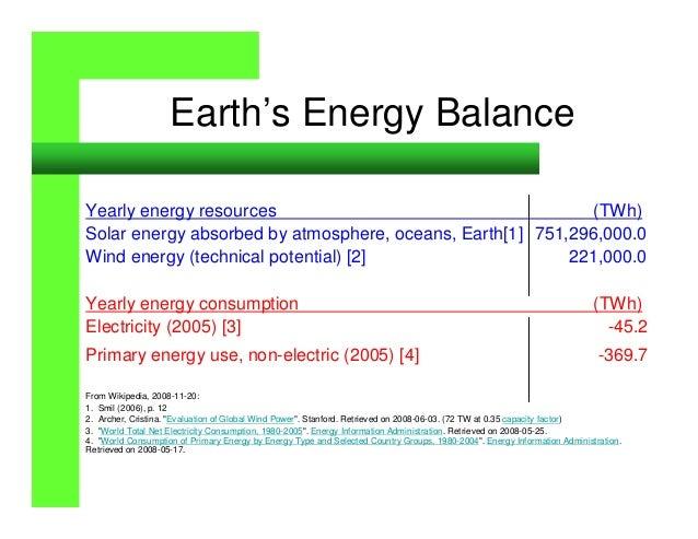 Ieee Rwep Human Energy Generat Bkgrd Lect