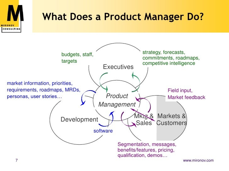 product manager vs project manager We've looked at product management & project management individually now let's talk about situations when these two vital roles are very distinct.