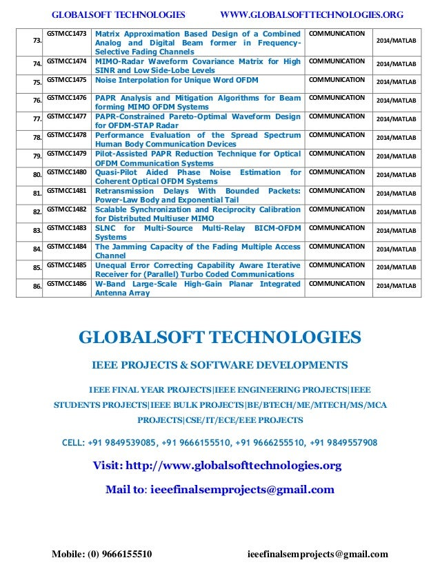 Ieee 2014 2015 matlab projects titles list globalsoft