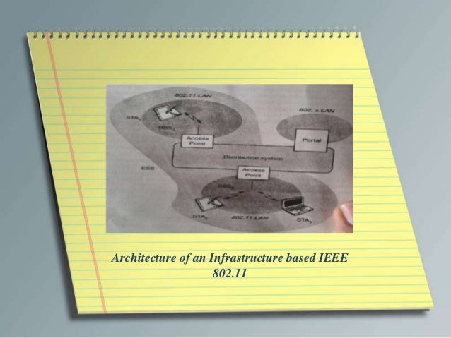 Architecture of an Infrastructure based IEEE                    802.11